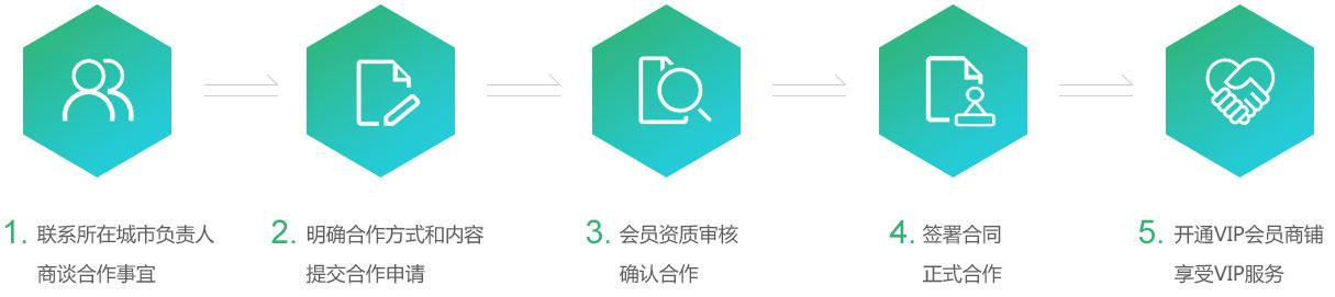 众易居装修公司_众易居装修网装修公司logo_厦门网络